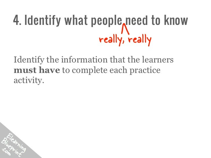 4. Identify what people need to know                            V                      really, reallyIdentify the informat...