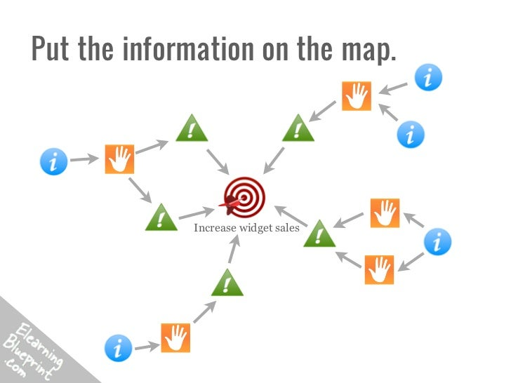 Put the information on the map.             Increase widget sales