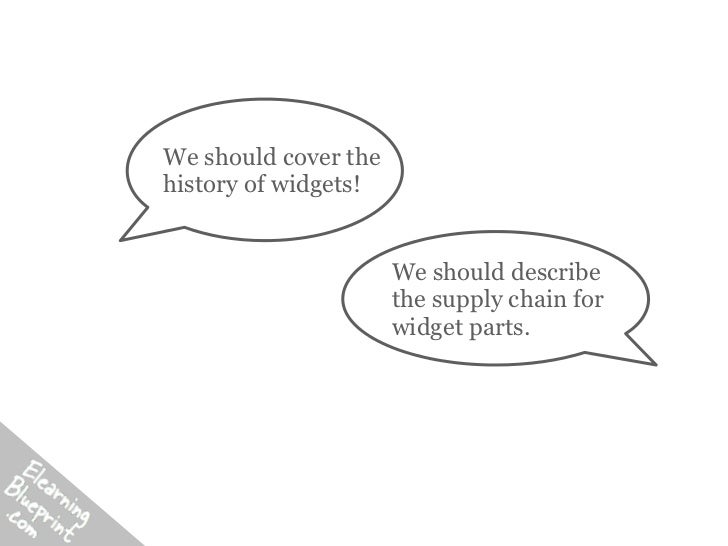 We should cover thehistory of widgets!                      We should describe                      the supply chain for  ...
