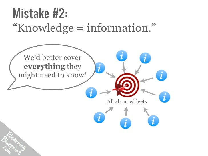 """Mistake #2:""""Knowledge = information.""""  We'd better cover  everything they might need to know!                       All ab..."""