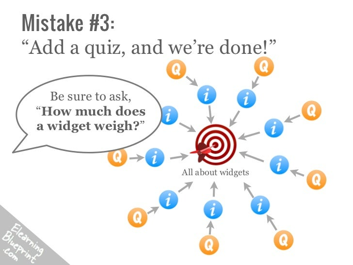 "Mistake #3:""Add a quiz, and we're done!""   Be sure to ask, ""How much does a widget weigh?""                     All about w..."