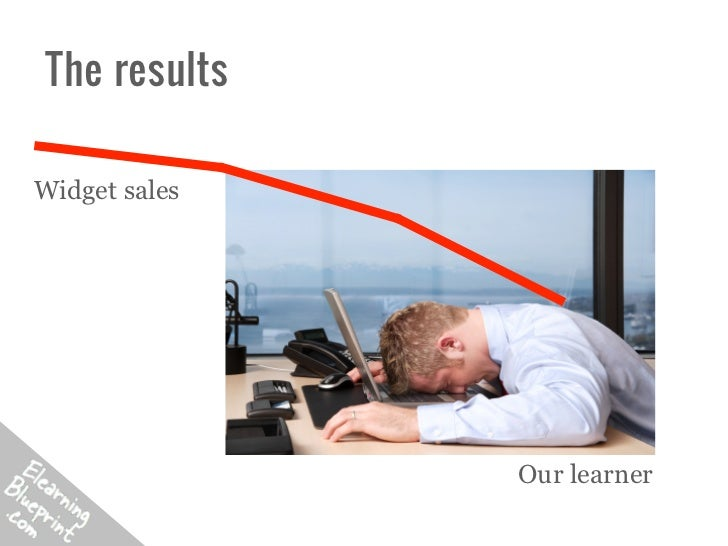 The resultsWidget sales               Our learner