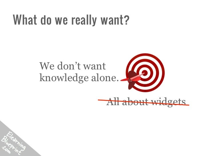 What do we really want?     We don't want     knowledge alone.                  All about widgets