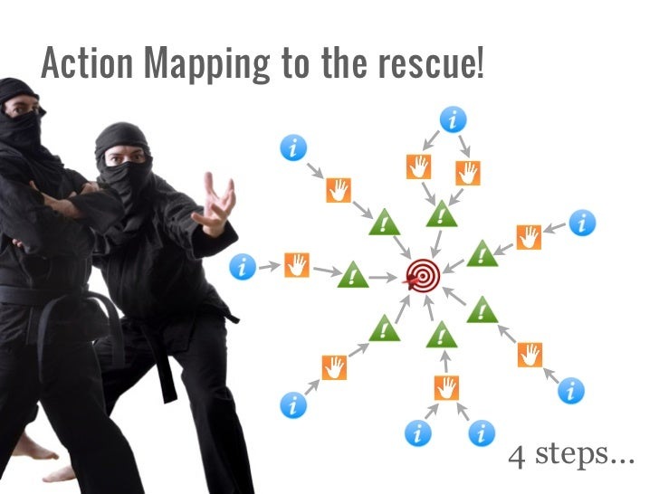 Action Mapping to the rescue!                                4 steps...