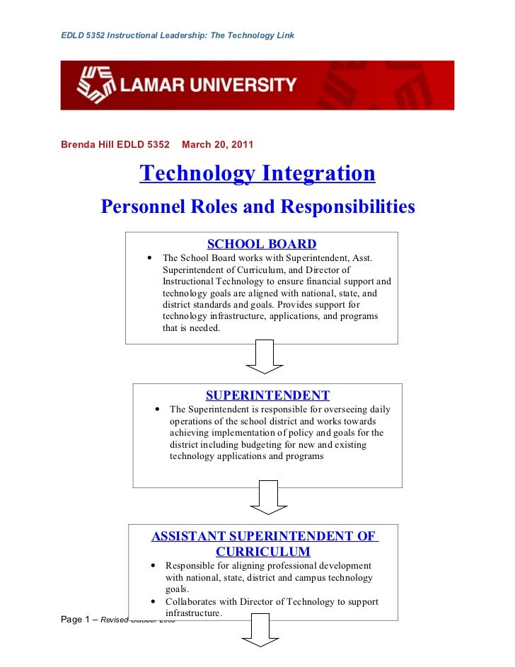 EDLD 5352 Instructional Leadership: The Technology LinkBrenda Hill EDLD 5352            March 20, 2011                   T...