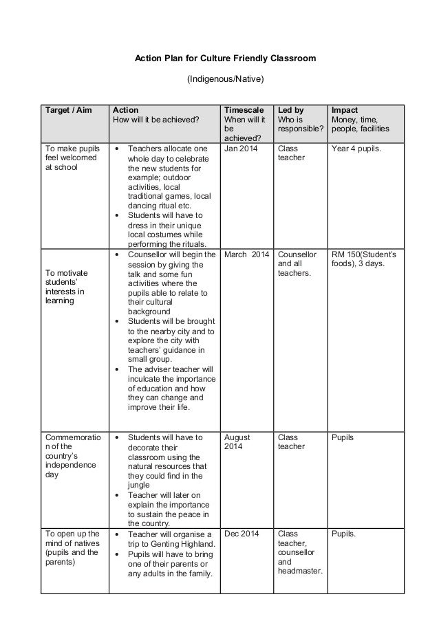 Action Plan for Culture Friendly Classroom (Indigenous/Native) Target / Aim Action How will it be achieved? Timescale When...