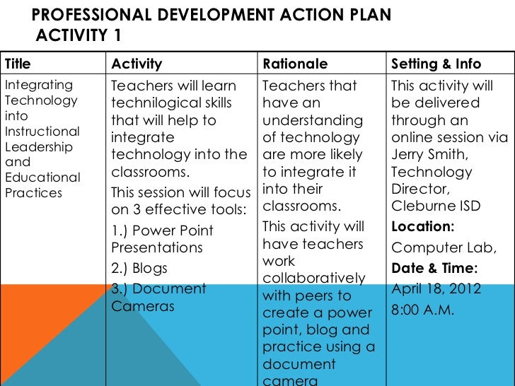 Action plan in professional development in nursing