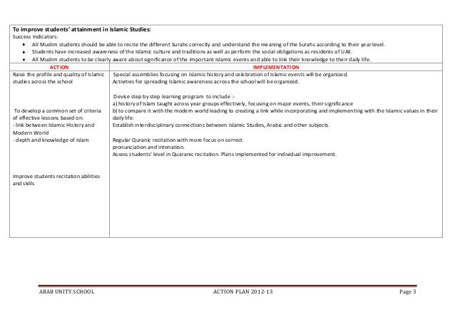 student improvement plan template - aus action plan 2012 13