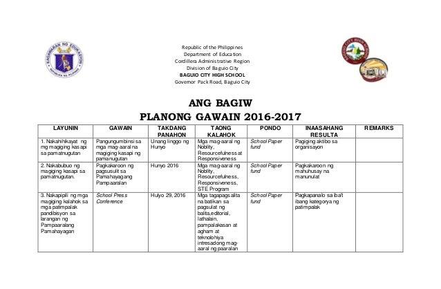 Republic of the Philippines Department of Education Cordillera Administrative Region Division of Baguio City BAGUIO CITY H...
