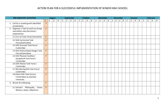 action-plan -for-a-successful-implementation-of-senior-high-school-1-638.jpg?cb=1433899199