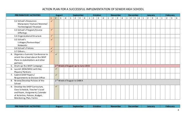 Action Plan For A Successful Implementation Of Senior High School