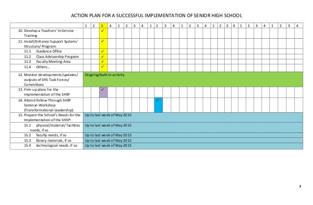 action plan for a successful implementation of senior high