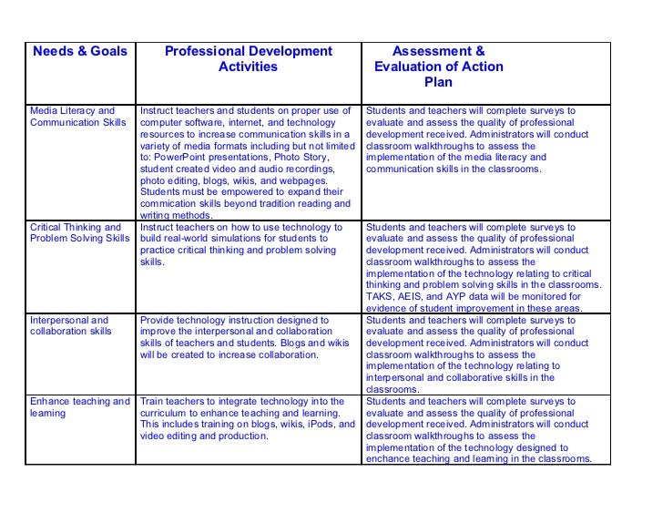 Needs & Goals                 Professional Development                           Assessment &                             ...