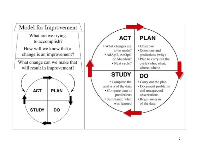 2; 3. 3 Plan Of Action Template ...  Action Plan Templete