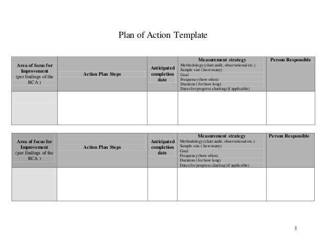 Unity Is Strength Action plan template – Rca Template