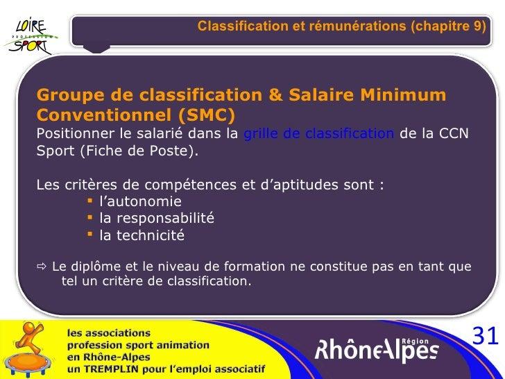 <ul><li>Groupe de classification & Salaire Minimum Conventionnel (SMC) </li></ul><ul><li>Positionner le salarié dans la  g...