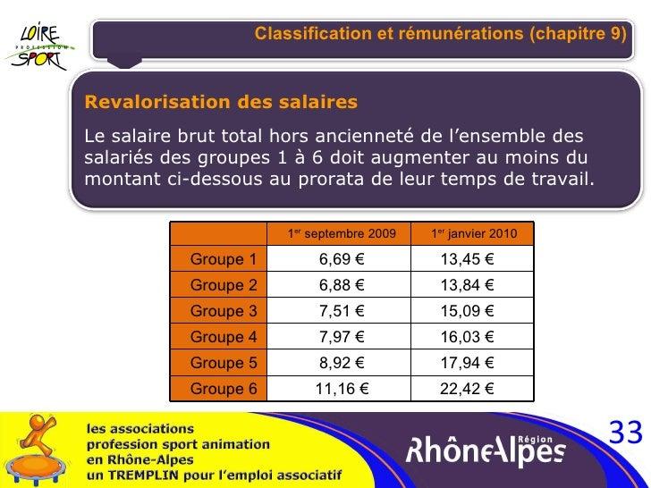 Classification et rémunérations (chapitre 9) Revalorisation des salaires Le salaire brut total hors ancienneté de l'ensemb...