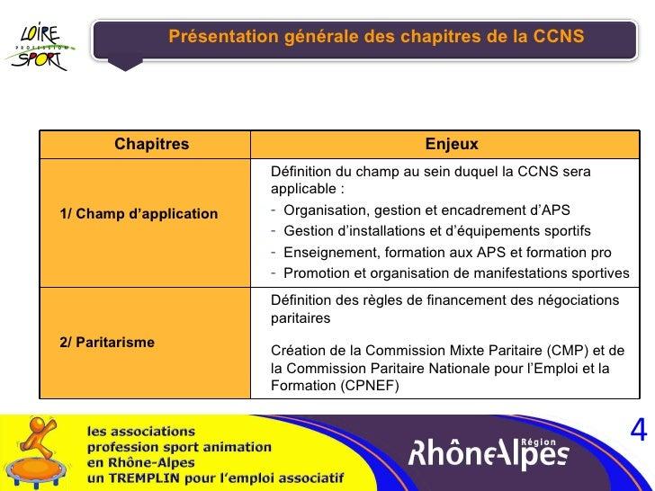 Présentation générale des chapitres de la CCNS Chapitres Enjeux 1/ Champ d'application <ul><li>Définition du champ au sein...