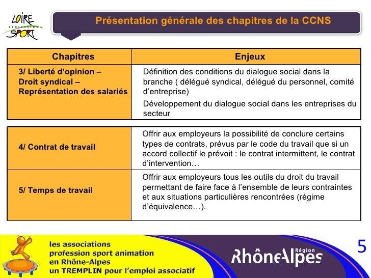 Présentation générale des chapitres de la CCNS Chapitres Enjeux 3/ Liberté d'opinion –  Droit syndical – Représentation de...