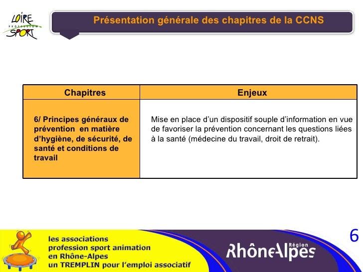 Présentation générale des chapitres de la CCNS Chapitres Enjeux 6/   Principes généraux de prévention  en matière d'hygièn...
