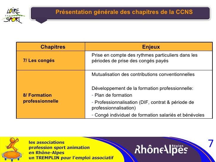 Présentation générale des chapitres de la CCNS Chapitres Enjeux 7/ Les congés Prise en compte des rythmes particuliers dan...