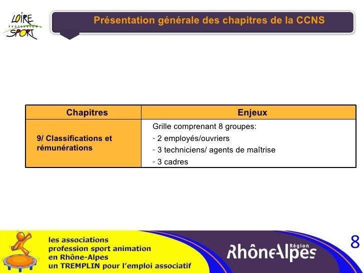 Présentation générale des chapitres de la CCNS Chapitres Enjeux 9/ Classifications et rémunérations <ul><li>Grille compren...
