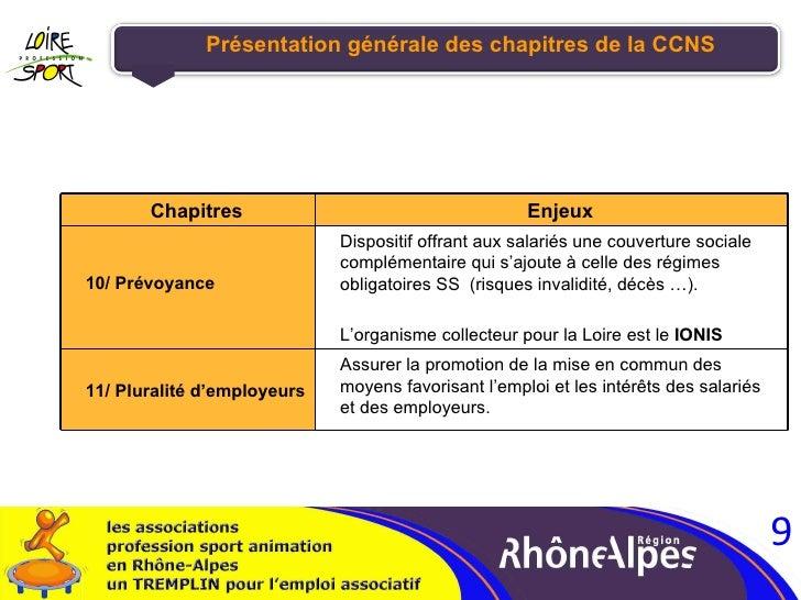 Présentation générale des chapitres de la CCNS Chapitres Enjeux 10/ Prévoyance Dispositif offrant aux salariés une couvert...