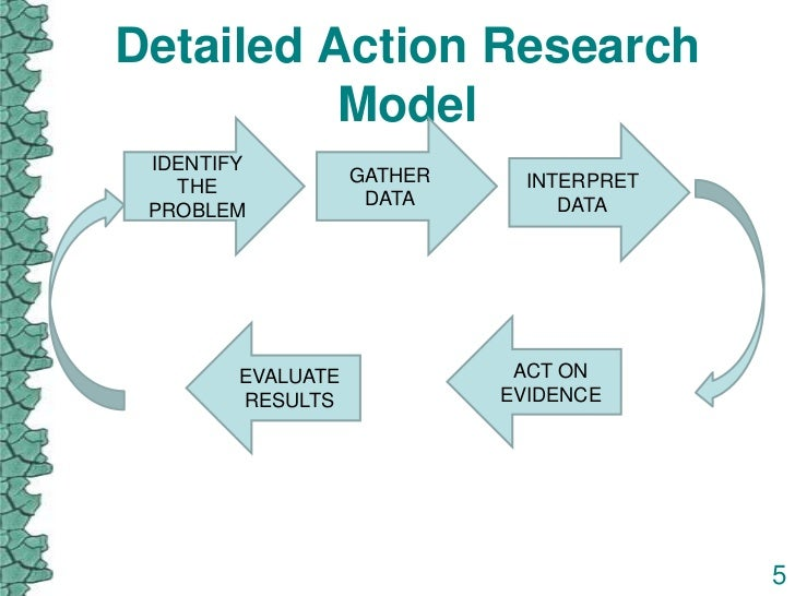 action research topics