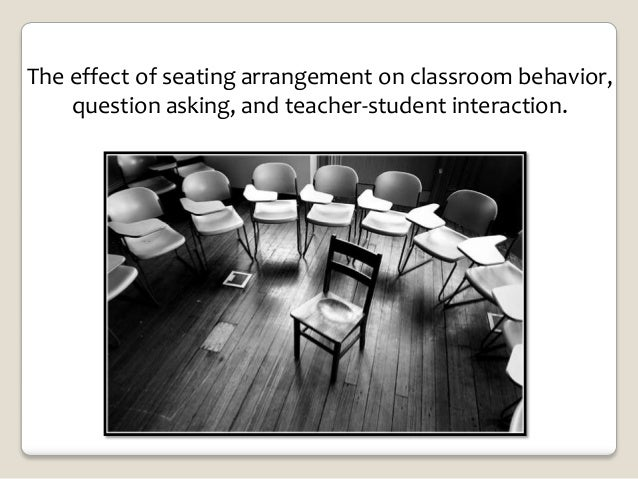 The effect of seating arrangement on classroom behavior,    question asking, and teacher-student interaction.