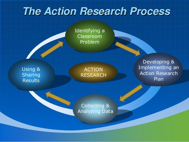 Design Classroom Action Research ~ Guide in conducting an action research