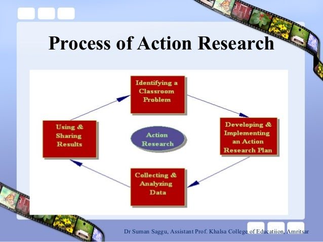 research file The research will inform and change his or her practices in the future this research is carried out within the context of the teacher's environment—that is, with the students and at the school in which the teacher works—on questions that deal with educational matters at hand.