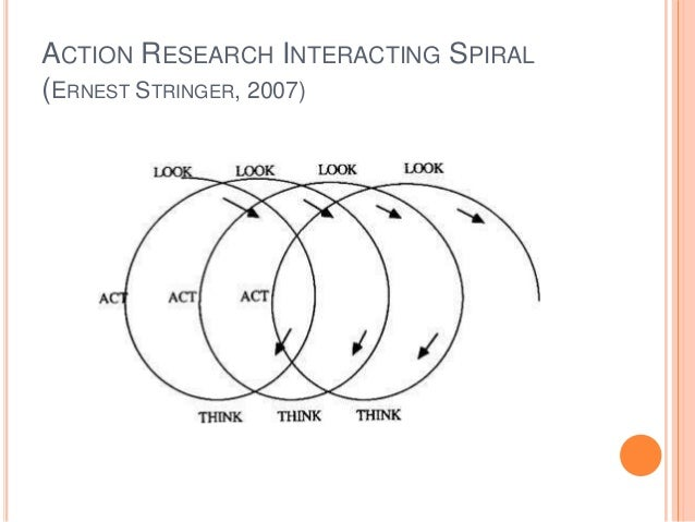 stringer action research Action research is a systematic approach to investigation that enables people to find effective solutions to problems they confront in their everyday lives.