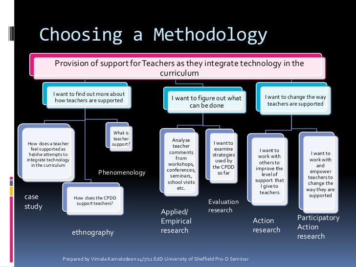 ACTION RESEARCH METHODOLOGY EPUB