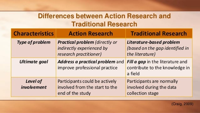 action research examples