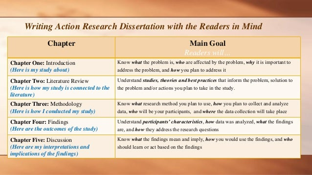 how to write implication in dissertation