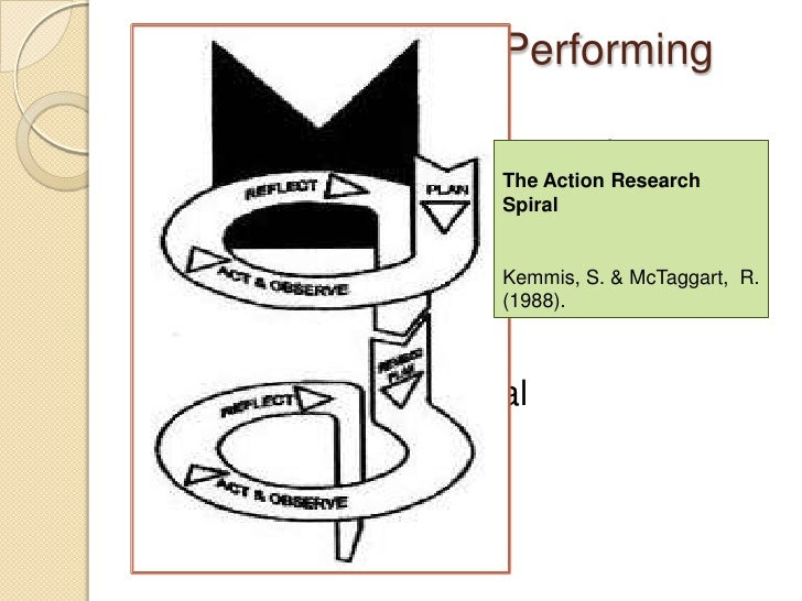 action research and ssm dissertation Contextural action research (action learning) contextural action research, also sometimes referred to as action learning.