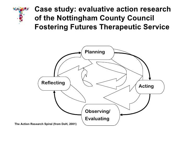 Action research as a methodology that brings together
