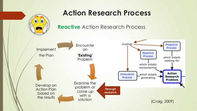 how to write a research action plan