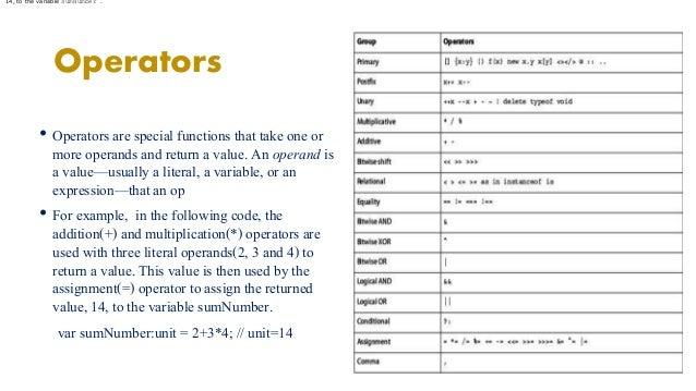 ActionScript - Online Courses, Classes, Training ...