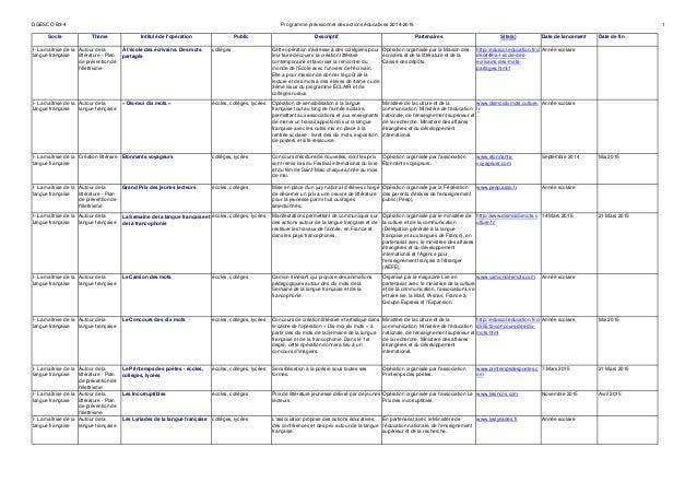 DGESCO B3-4 Programme prévisionnel des actions éducatives 2014-2015 1  Socle Thème Intitulé de l'opération Public Descript...