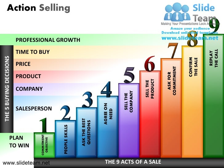 Action Selling Steps To Sell Powerpoint Presentation
