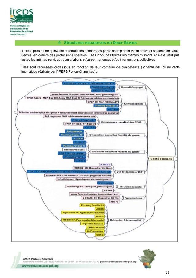 13 6. Structures ressources en Deux-Sèvres Il existe près d'une quinzaine de structures concernées par le champ de la vie ...