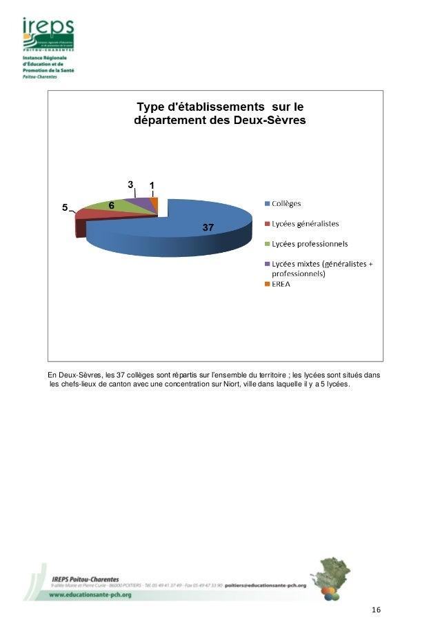 16 En Deux-Sèvres, les 37 collèges sont répartis sur l'ensemble du territoire ; les lycées sont situés dans les chefs-lieu...