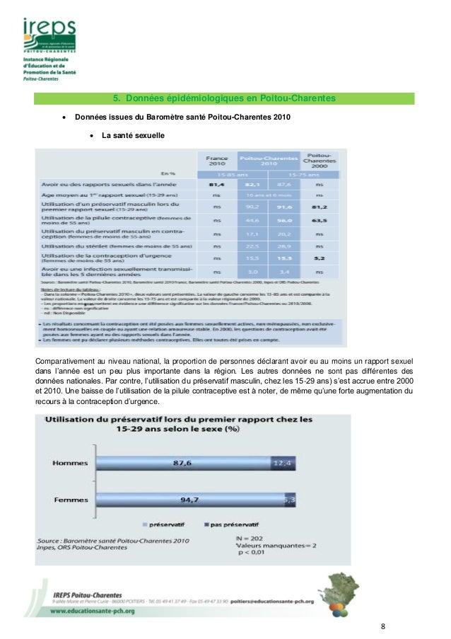 8 5. Données épidémiologiques en Poitou-Charentes  Données issues du Baromètre santé Poitou-Charentes 2010  La santé sex...
