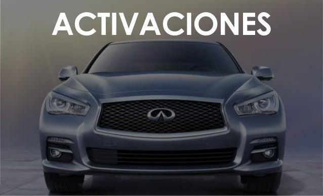 ACTIVACIONES