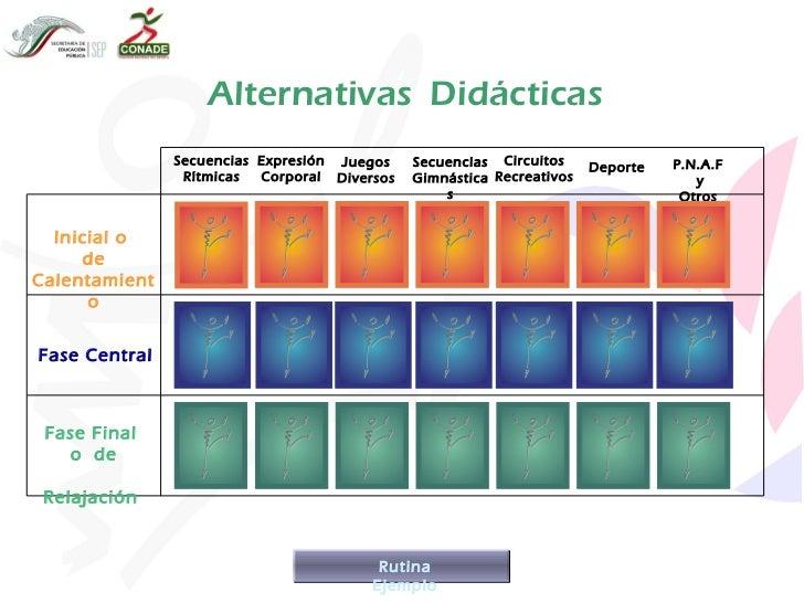 Alternativas Didácticas               Secuencias Expresión Juegos    Secuencias Circuitos               P.N.A.F           ...