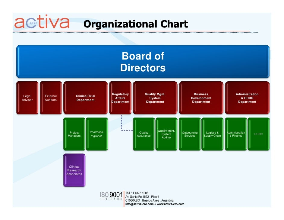 Organization Chart The University Of Tokyo Hospital
