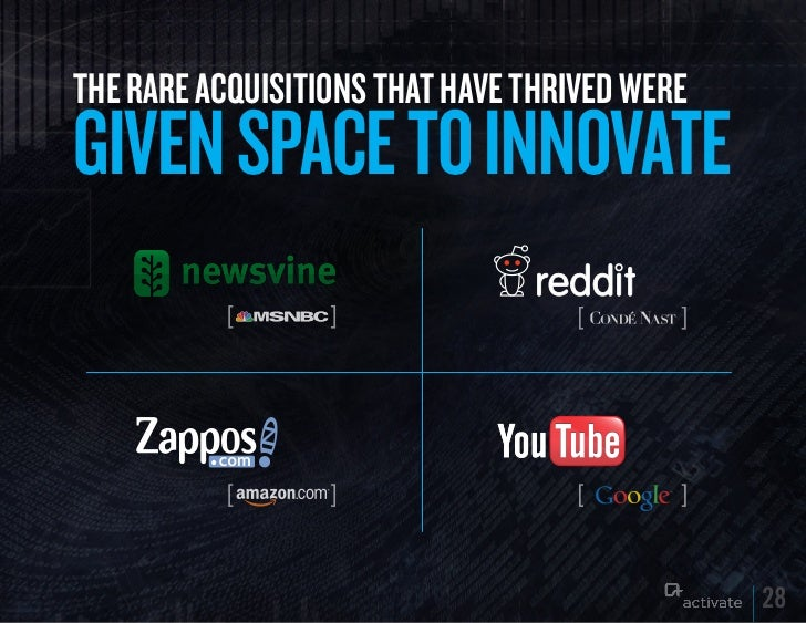 THE RARE ACquISITIONS THAT HAVE THRIVED WEREGIVEN SPACE TO INNOVATE              ™                                        ...