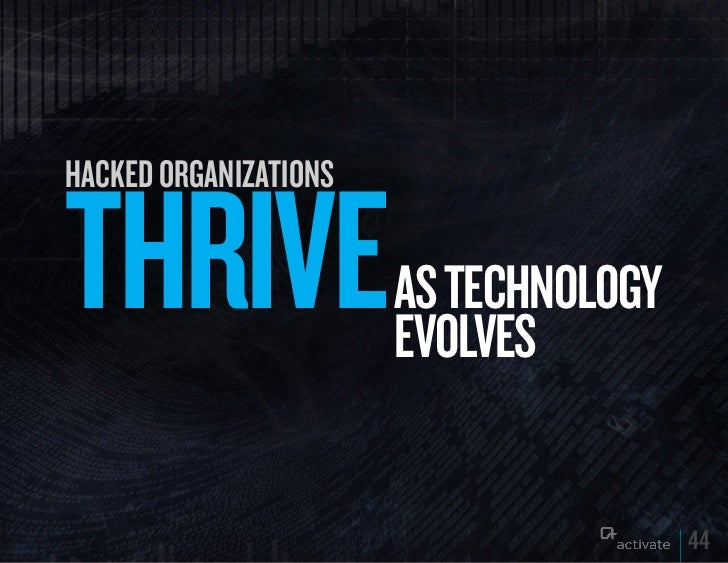 hacked organizationsTHRIVE                 AS TECHNOLOGy                       EVOLVES                                    ...