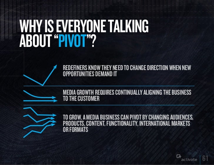 """WHy IS EVERyONE TALkINGABOuT """"PIVOT""""?       RedefineRs know they need to change diRection when new       oppoRtunities dem..."""